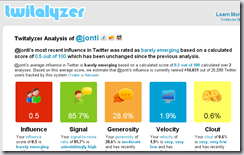 Twitalyzer-Scores